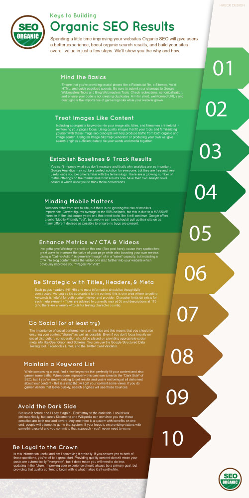 Organic SEO Tips PDF