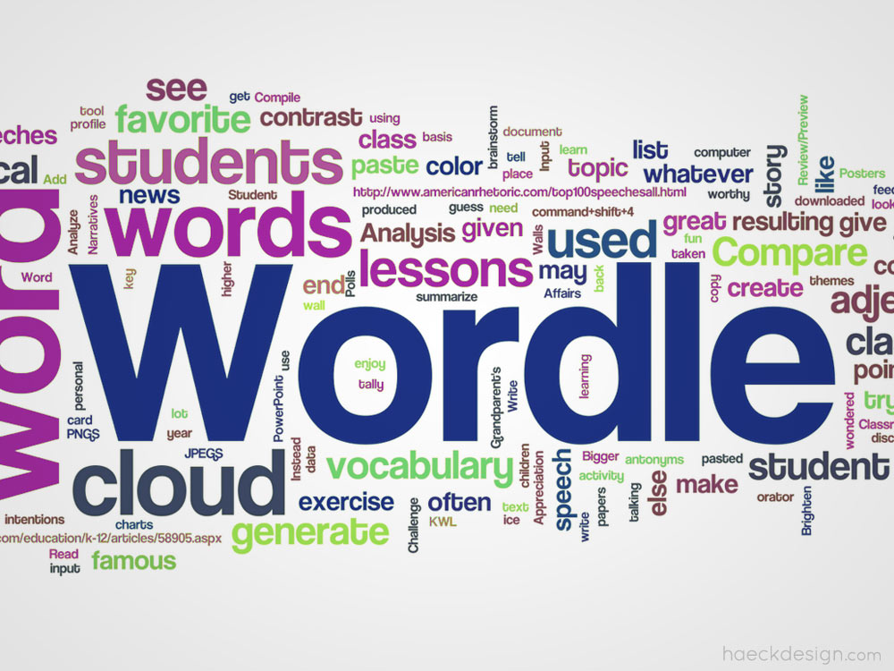 Wordle Word Clouds